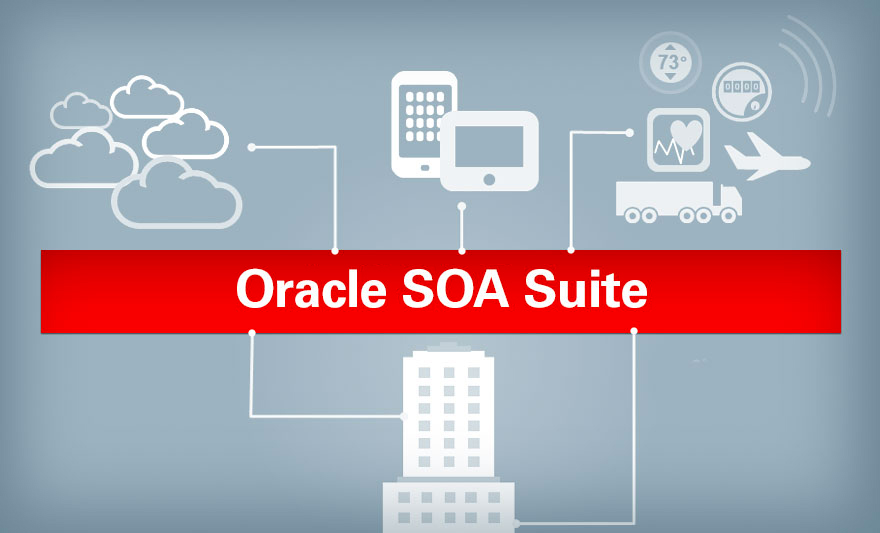 See How Automation Can work Wonders On Your Oracle SOA Code Review